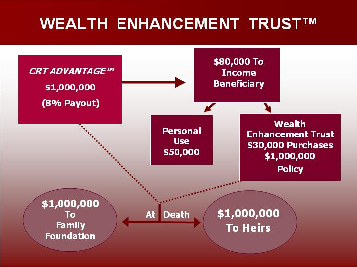 Wealth_Enhancement_Trust